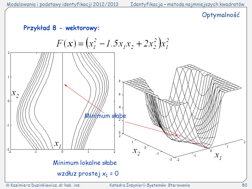 Optymalność Przykład 8 - wektorowy: Minimum słabe Minimum lokalne słabe wzdłuż prostej x1 = 0