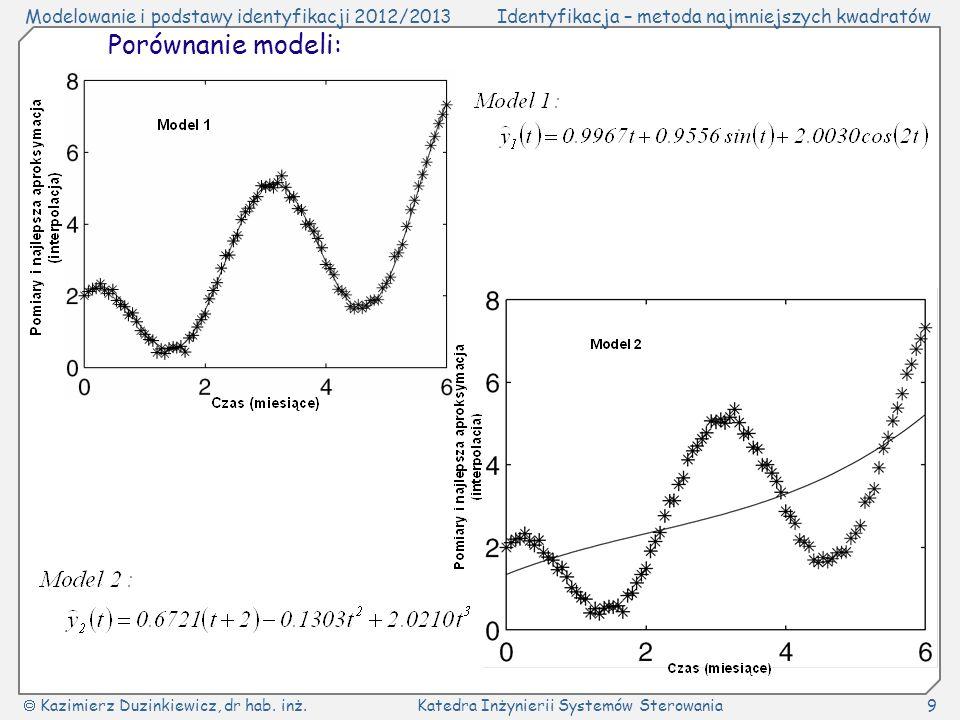 Porównanie modeli: