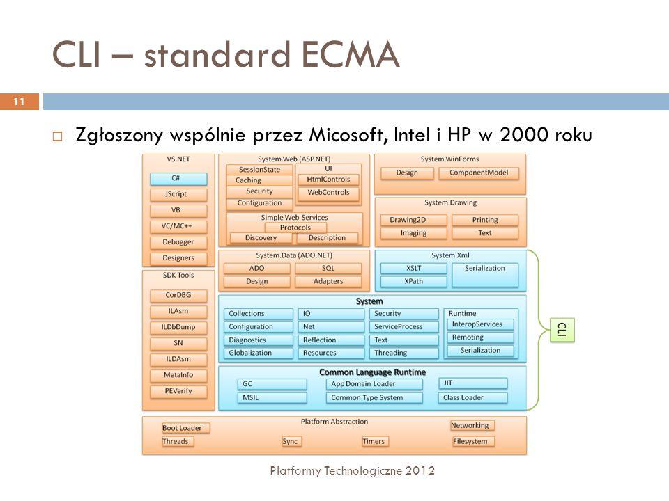 CLI – standard ECMA Zgłoszony wspólnie przez Micosoft, Intel i HP w 2000 roku.