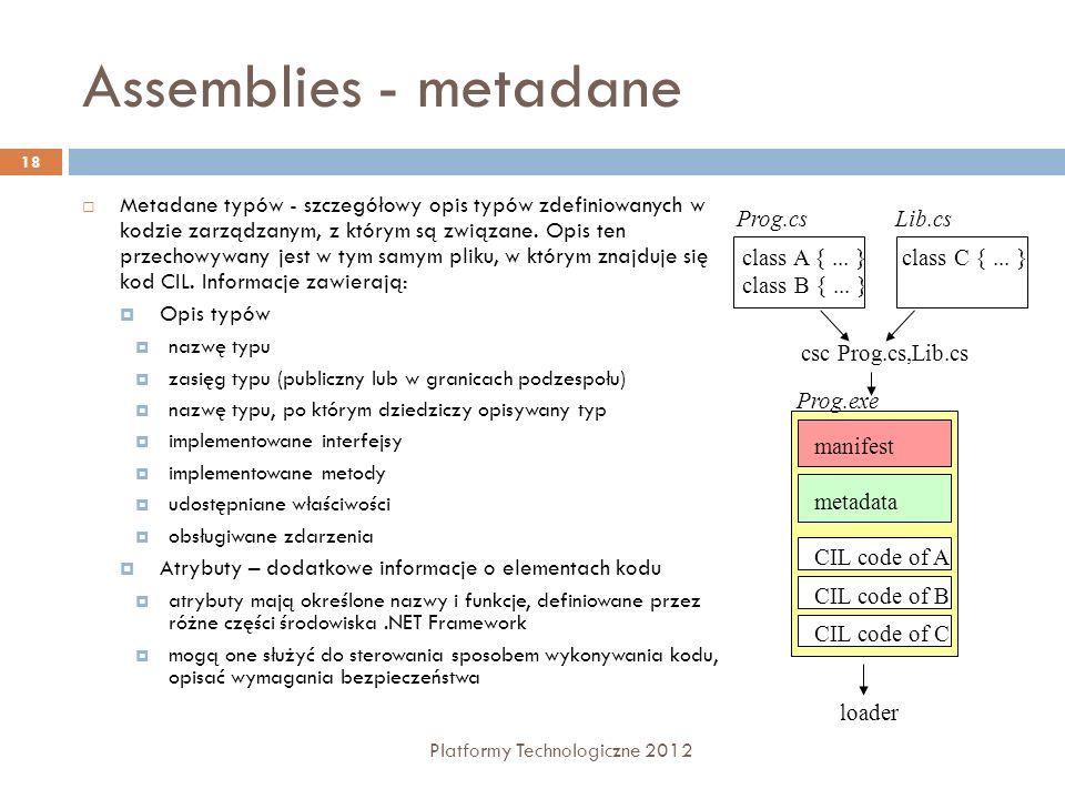 Assemblies - metadane