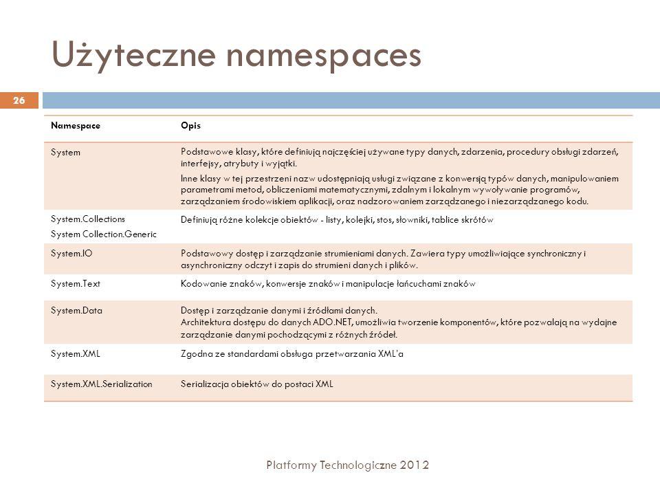 Użyteczne namespaces Platformy Technologiczne 2012 Namespace Opis