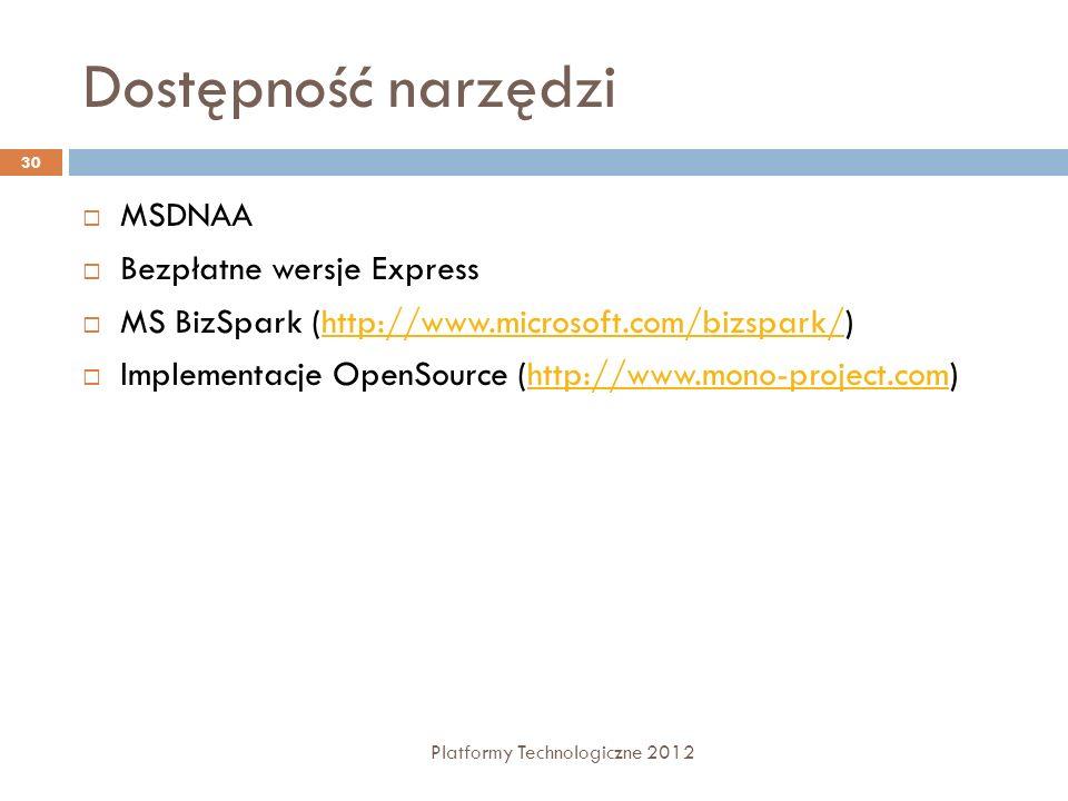 Dostępność narzędzi MSDNAA Bezpłatne wersje Express