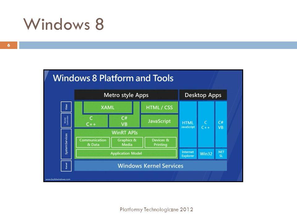 Windows 8 Platformy Technologiczne 2012