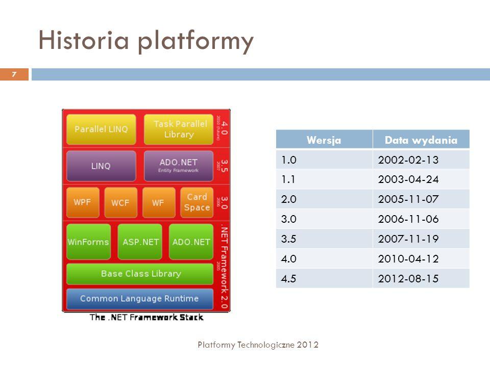 Historia platformy Wersja Data wydania 1.0 2002-02-13 1.1 2003-04-24