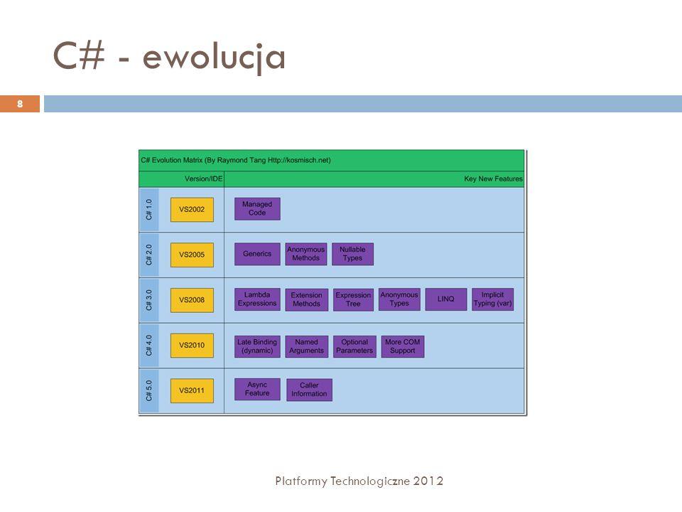 C# - ewolucja Platformy Technologiczne 2012