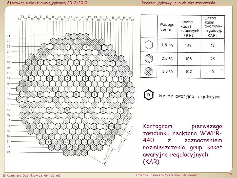 n Kartogram pierwszego załadunku reaktora WWER-440 z zaznaczeniem rozmieszczenia grup kaset awaryjno-regulacyjnych (KAR)