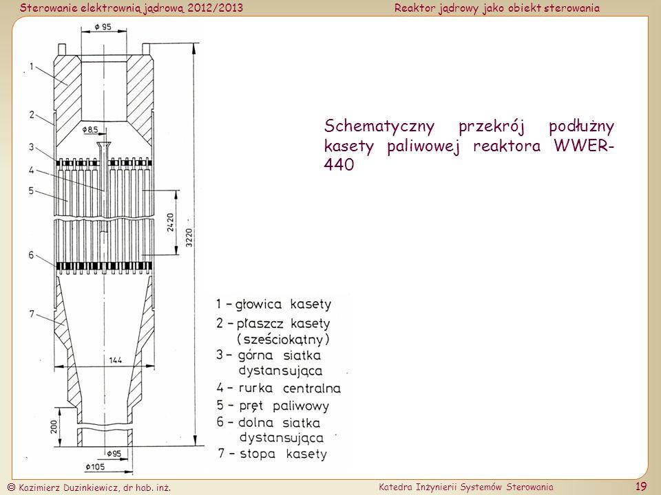 Schematyczny przekrój podłużny kasety paliwowej reaktora WWER-440