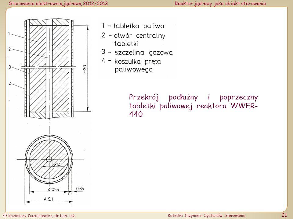 Przekrój podłużny i poprzeczny tabletki paliwowej reaktora WWER-440