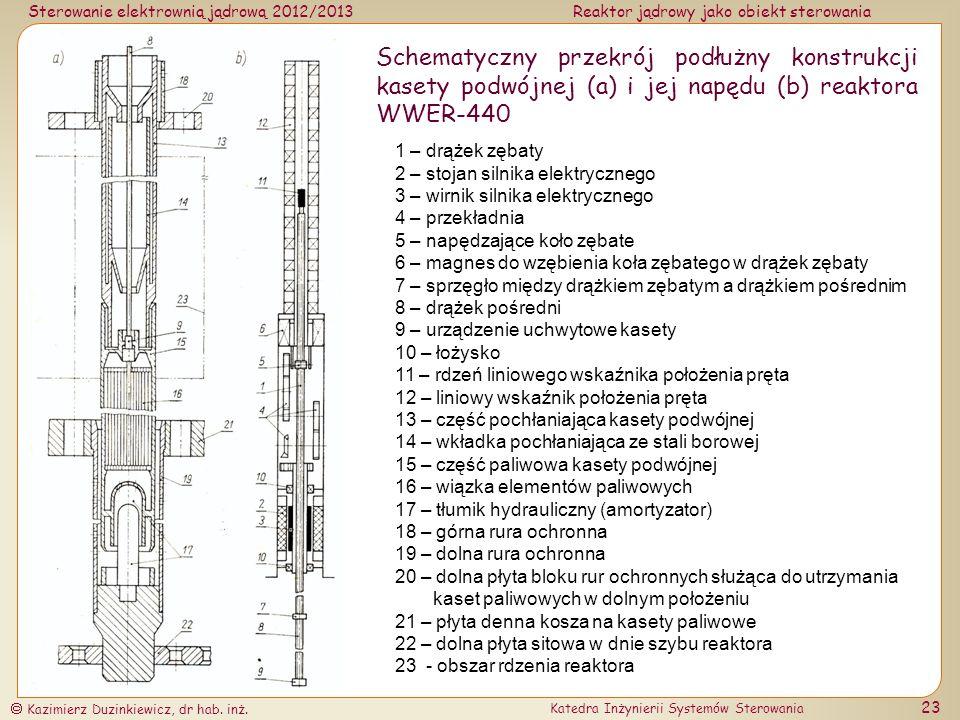 Schematyczny przekrój podłużny konstrukcji kasety podwójnej (a) i jej napędu (b) reaktora WWER-440