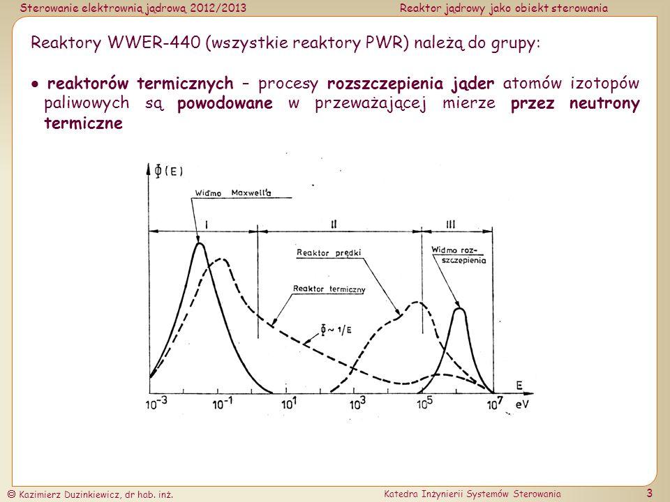 Reaktory WWER-440 (wszystkie reaktory PWR) należą do grupy: