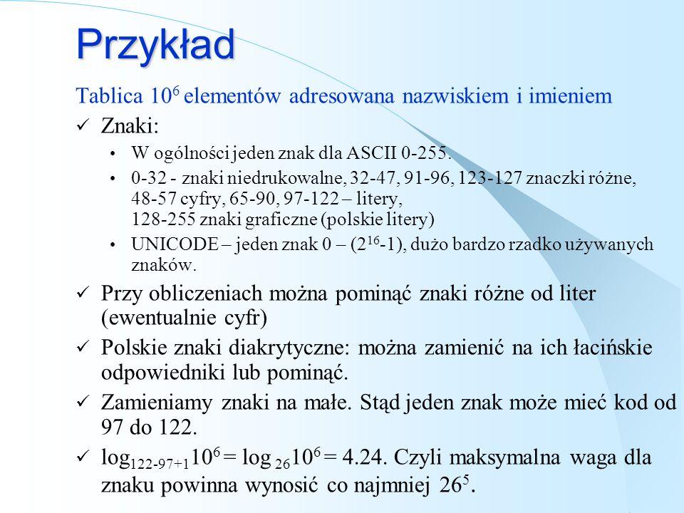 Przykład Tablica 106 elementów adresowana nazwiskiem i imieniem Znaki: