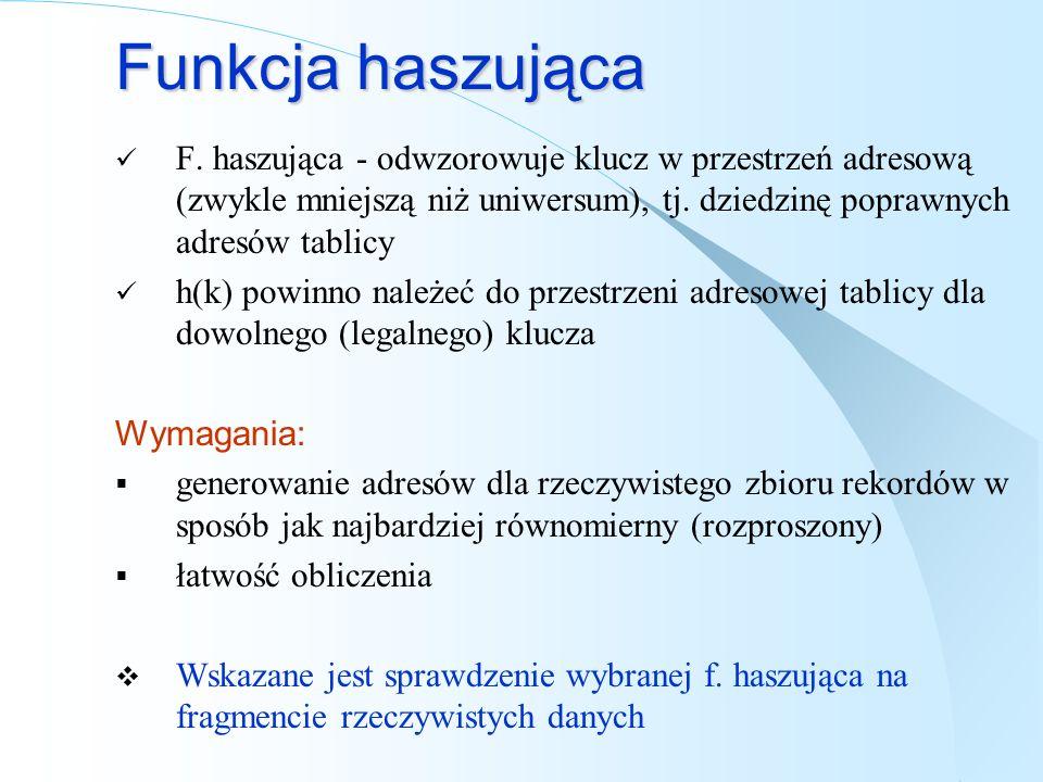 Funkcja haszująca F. haszująca - odwzorowuje klucz w przestrzeń adresową (zwykle mniejszą niż uniwersum), tj. dziedzinę poprawnych adresów tablicy.