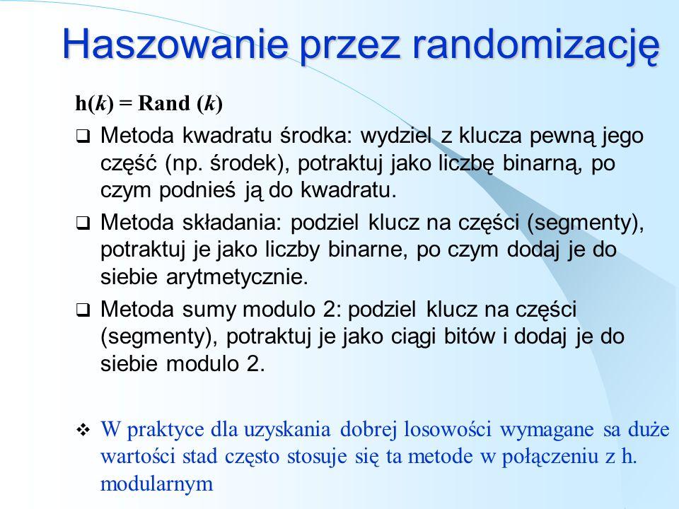 Haszowanie przez randomizację