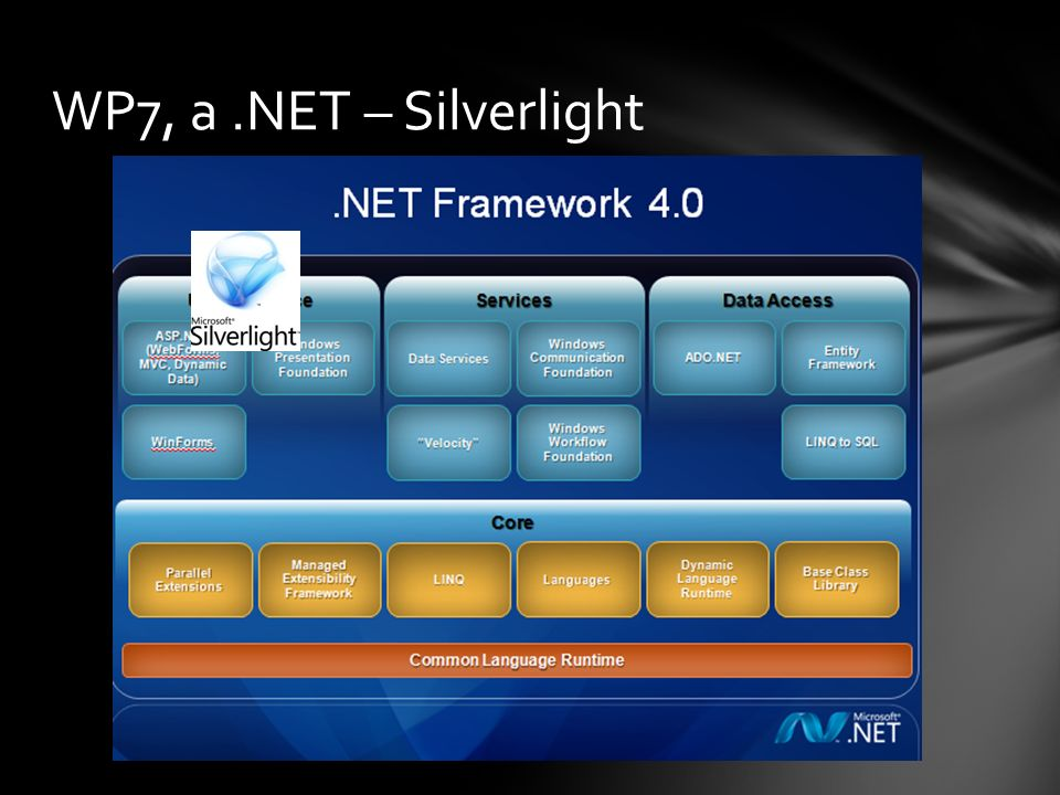 WP7, a .NET – Silverlight
