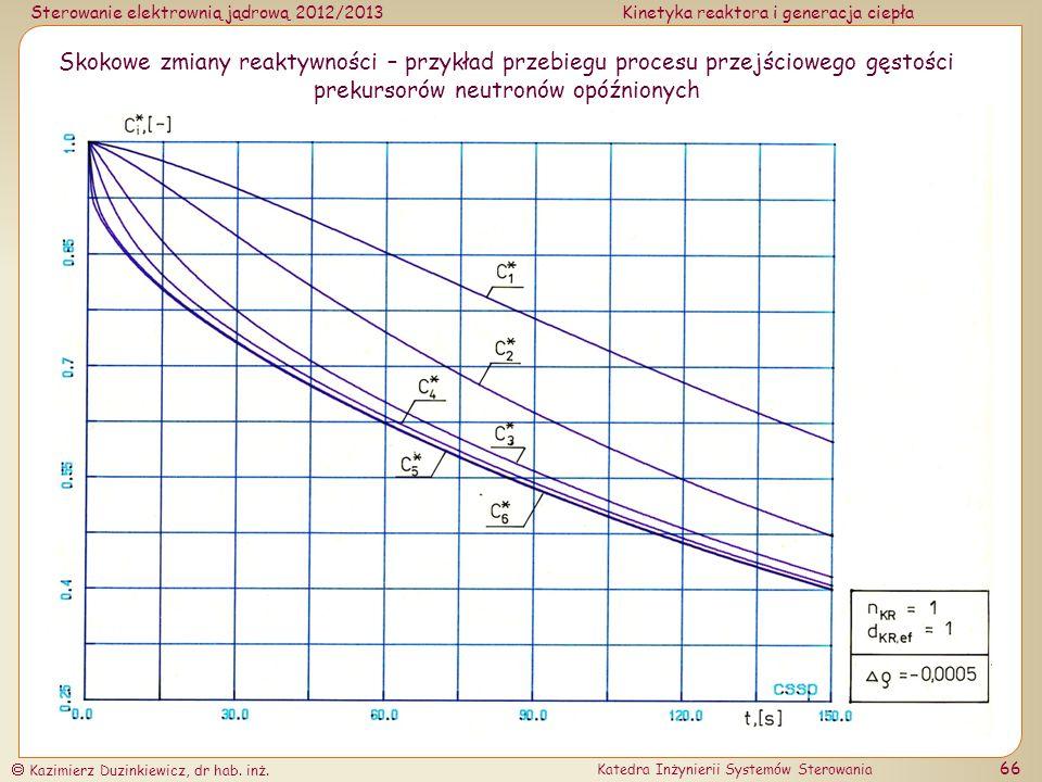 Skokowe zmiany reaktywności – przykład przebiegu procesu przejściowego gęstości prekursorów neutronów opóźnionych