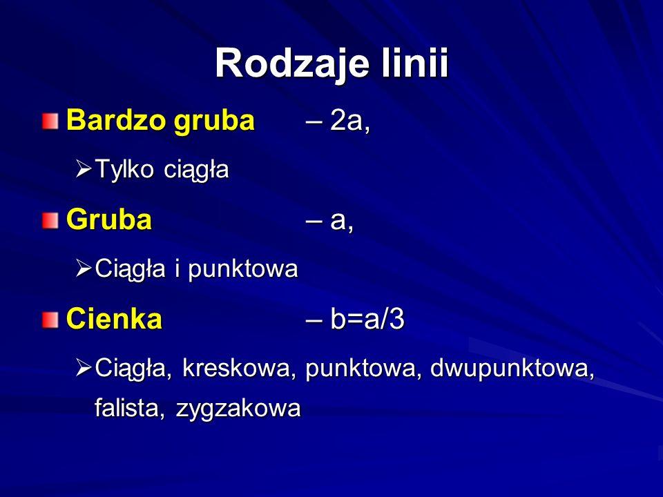 Rodzaje linii Bardzo gruba – 2a, Gruba – a, Cienka – b=a/3