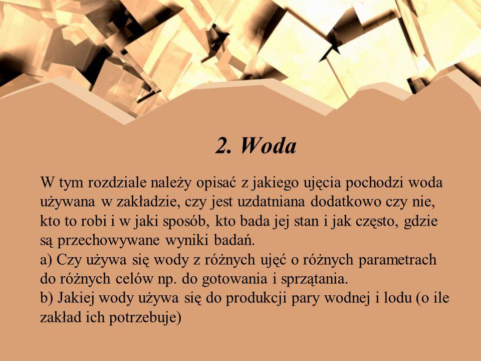 2. Woda