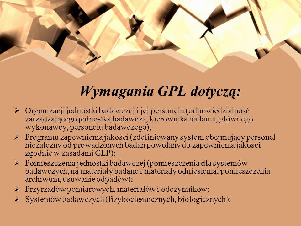 Wymagania GPL dotyczą: