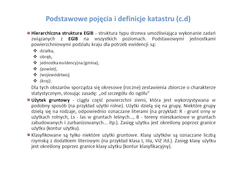 Podstawowe pojęcia i definicje katastru (c.d)