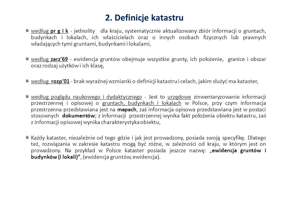 2. Definicje katastru