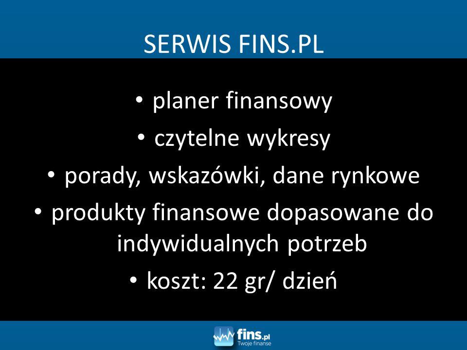 SERWIS FINS.PL planer finansowy czytelne wykresy