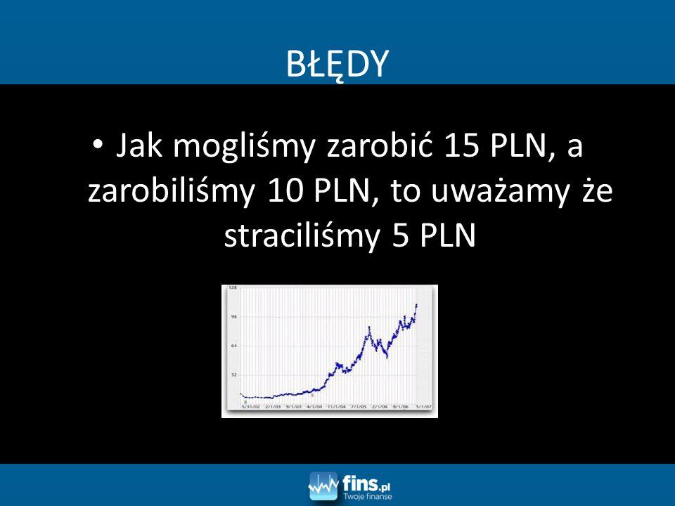 BŁĘDY Jak mogliśmy zarobić 15 PLN, a zarobiliśmy 10 PLN, to uważamy że straciliśmy 5 PLN