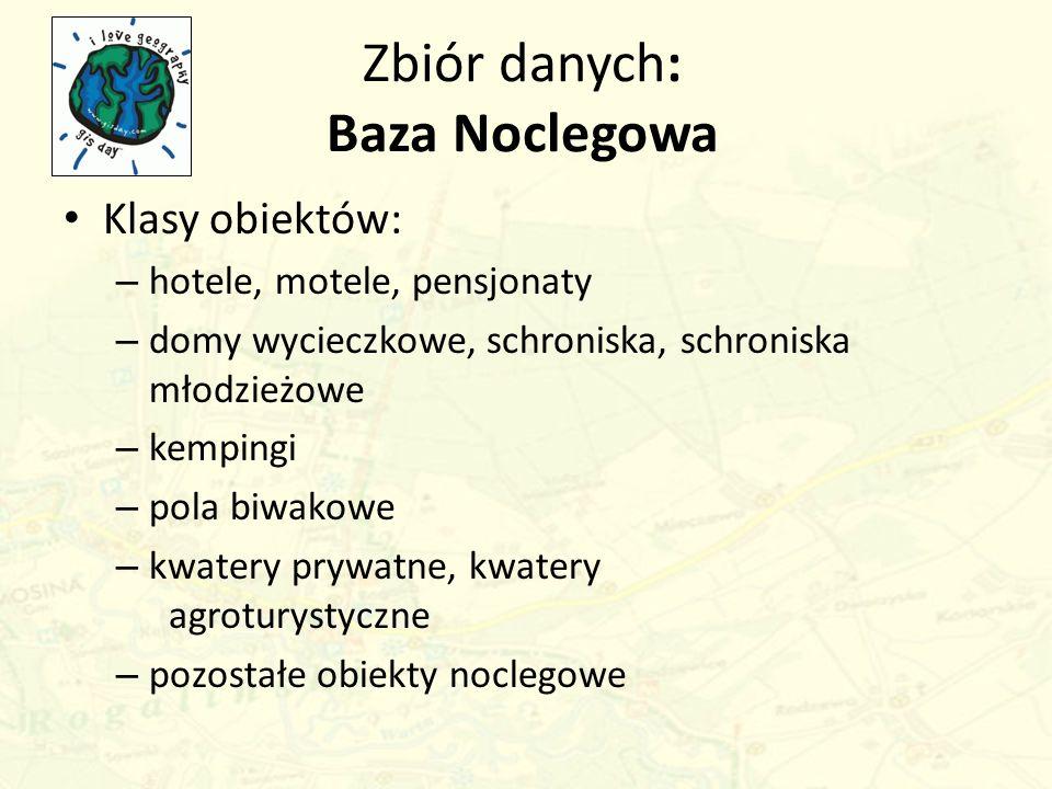 Zbiór danych: Baza Noclegowa