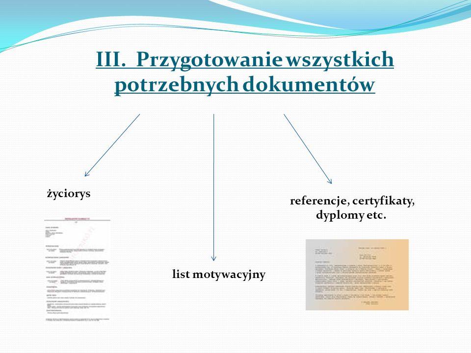 III. Przygotowanie wszystkich potrzebnych dokumentów