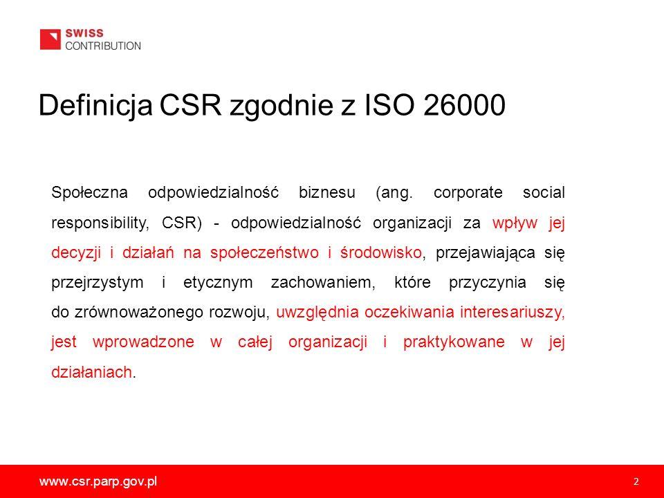 Definicja CSR zgodnie z ISO 26000