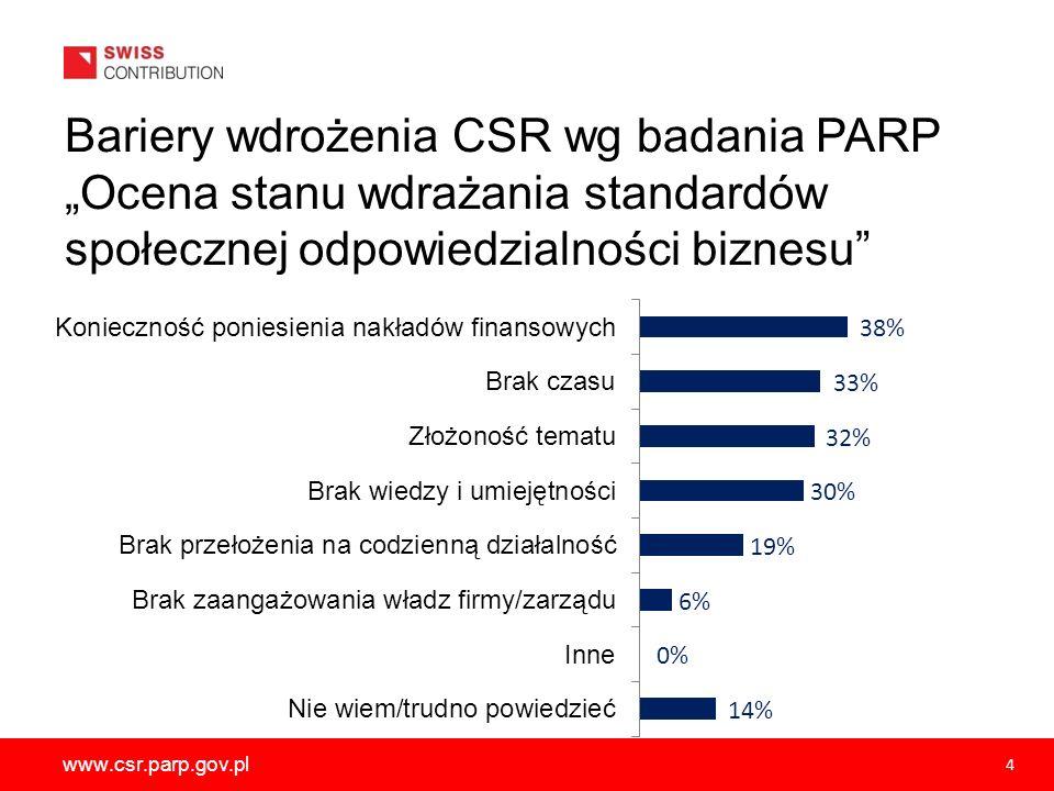 """Bariery wdrożenia CSR wg badania PARP """"Ocena stanu wdrażania standardów społecznej odpowiedzialności biznesu"""