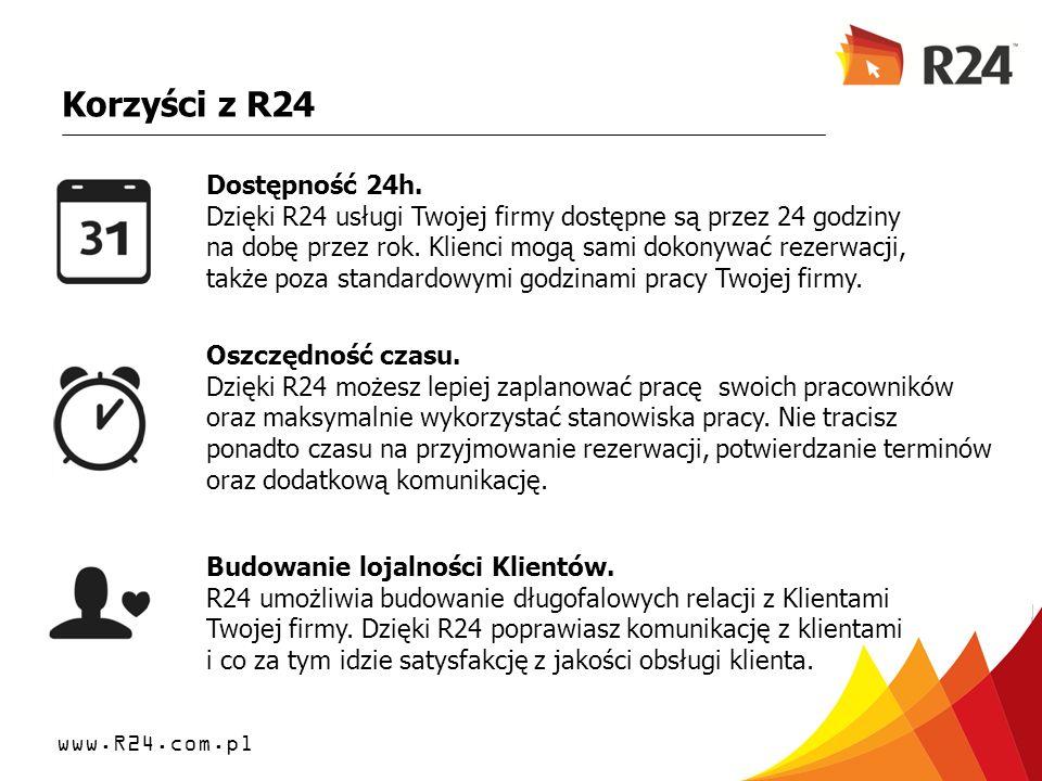 Korzyści z R24 Dostępność 24h.