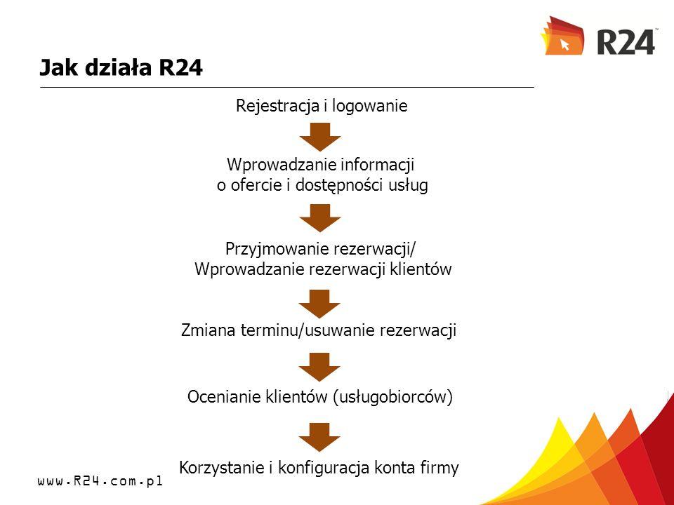 Jak działa R24 Rejestracja i logowanie