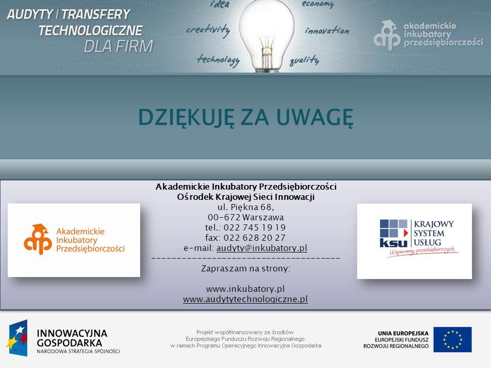 DZIĘKUJĘ ZA UWAGĘ Akademickie Inkubatory Przedsiębiorczości