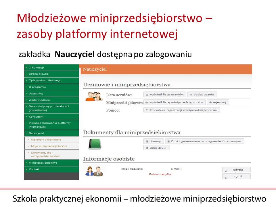 Młodzieżowe miniprzedsiębiorstwo – zasoby platformy internetowej