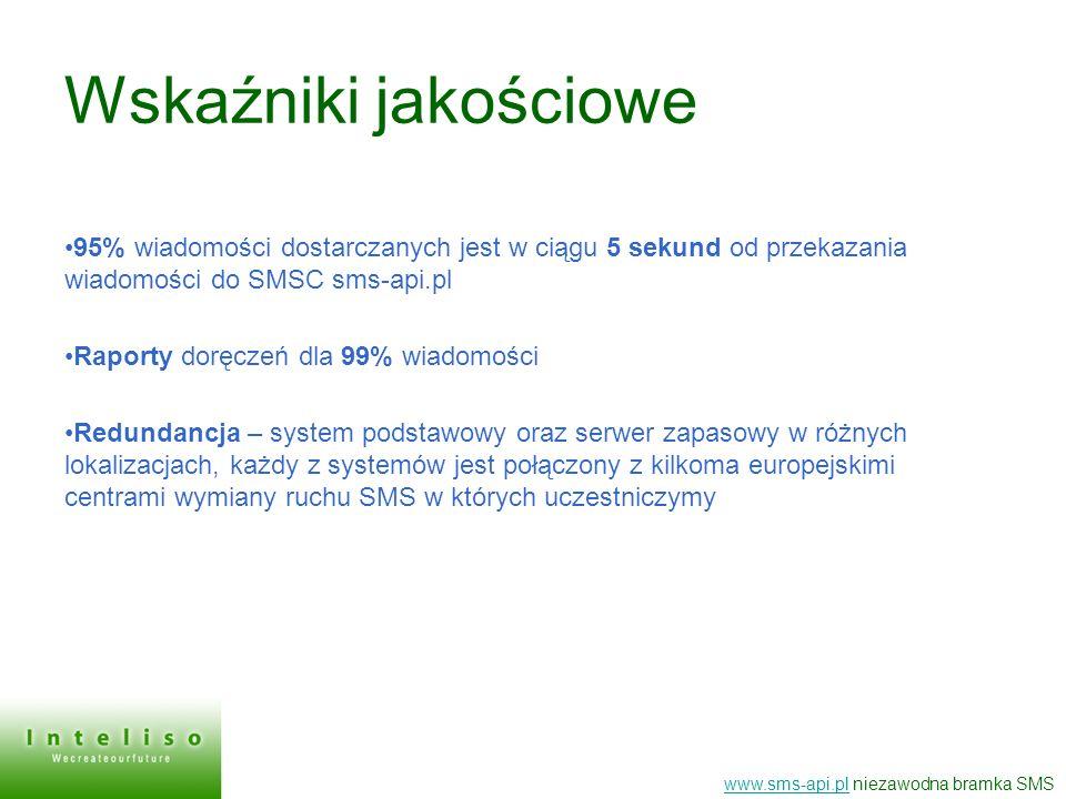 Wskaźniki jakościowe 95% wiadomości dostarczanych jest w ciągu 5 sekund od przekazania wiadomości do SMSC sms-api.pl.