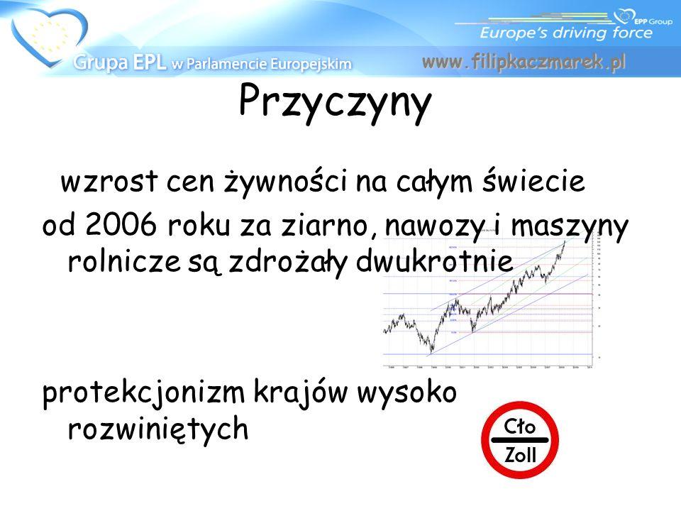 www.filipkaczmarek.pl Przyczyny.