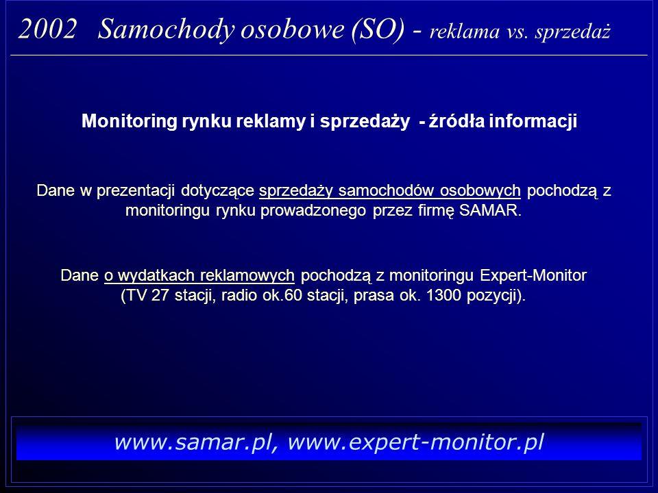Monitoring rynku reklamy i sprzedaży - źródła informacji