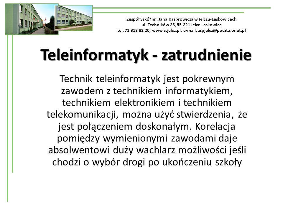Teleinformatyk - zatrudnienie