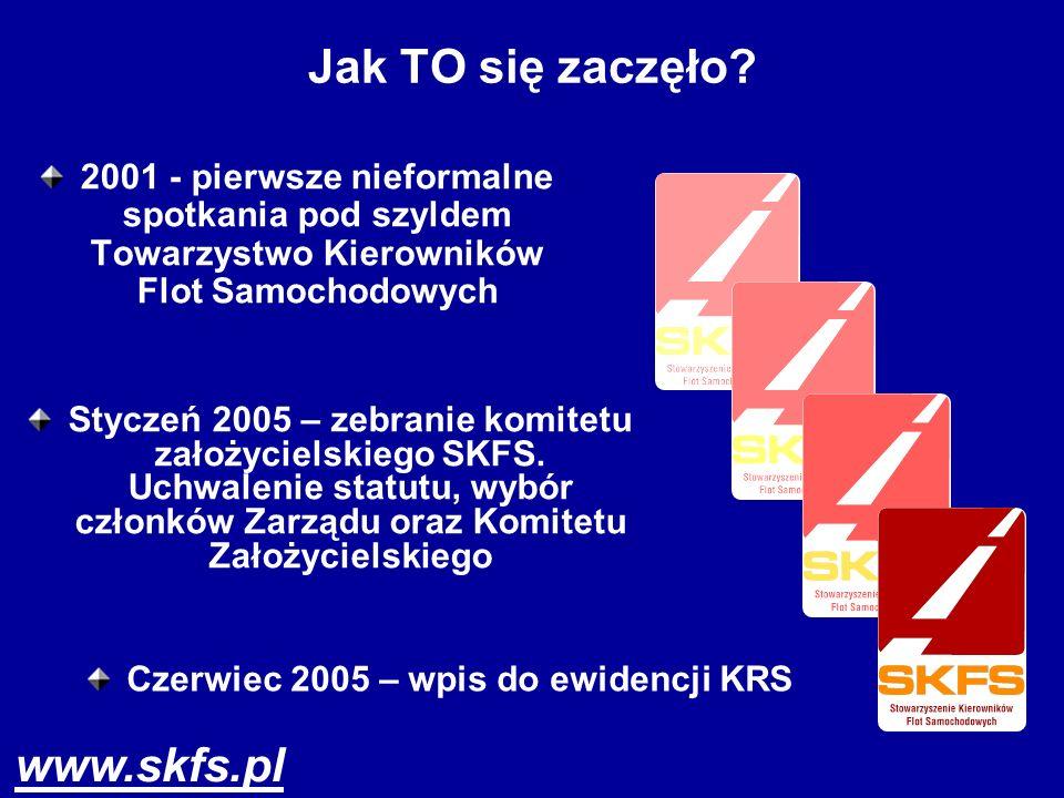 Czerwiec 2005 – wpis do ewidencji KRS