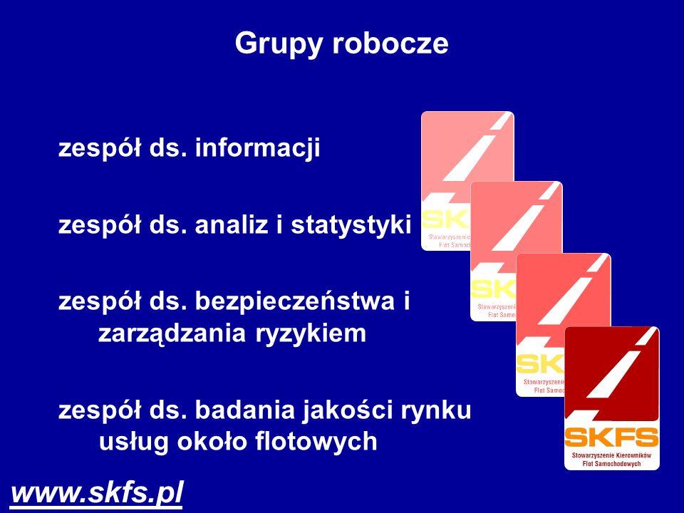 Grupy robocze zespół ds. informacji zespół ds. analiz i statystyki