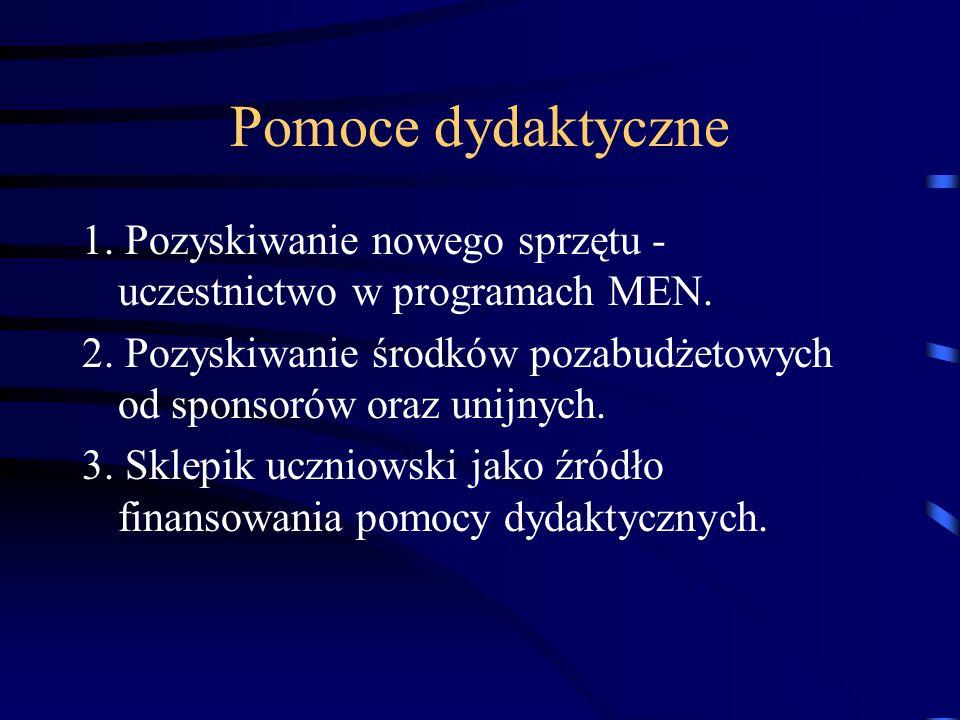 Pomoce dydaktyczne 1. Pozyskiwanie nowego sprzętu - uczestnictwo w programach MEN.