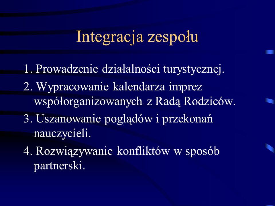 Integracja zespołu 1. Prowadzenie działalności turystycznej.