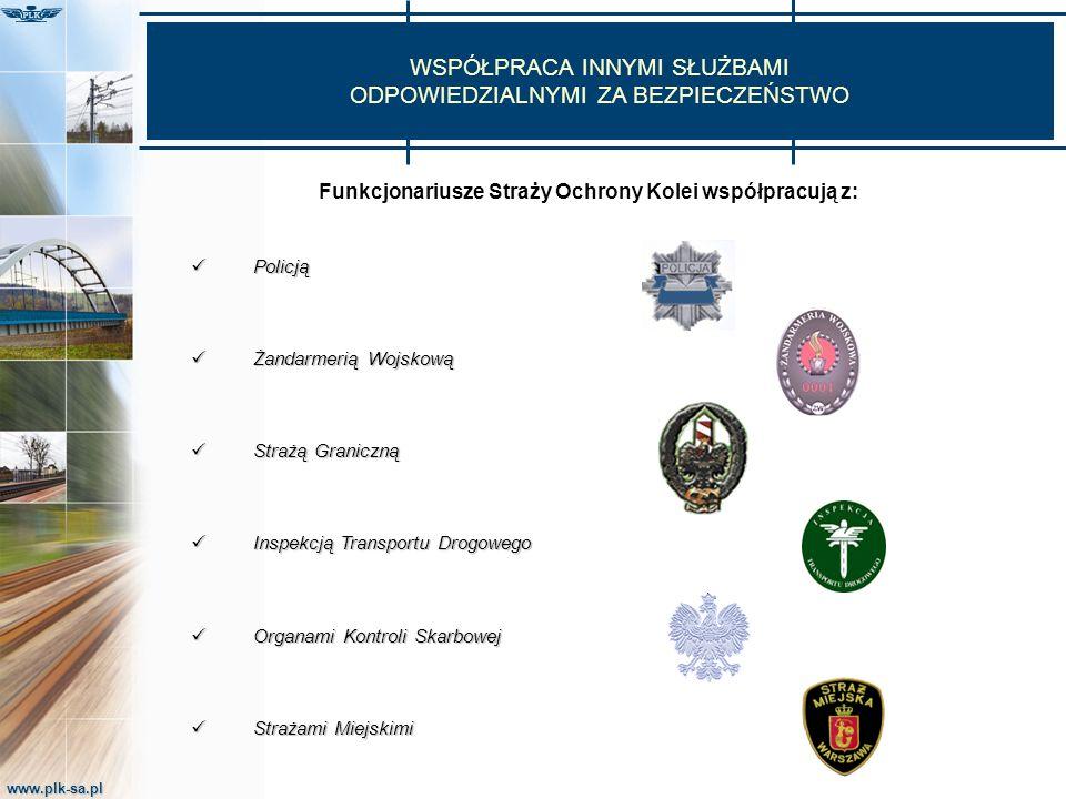 Funkcjonariusze Straży Ochrony Kolei współpracują z: