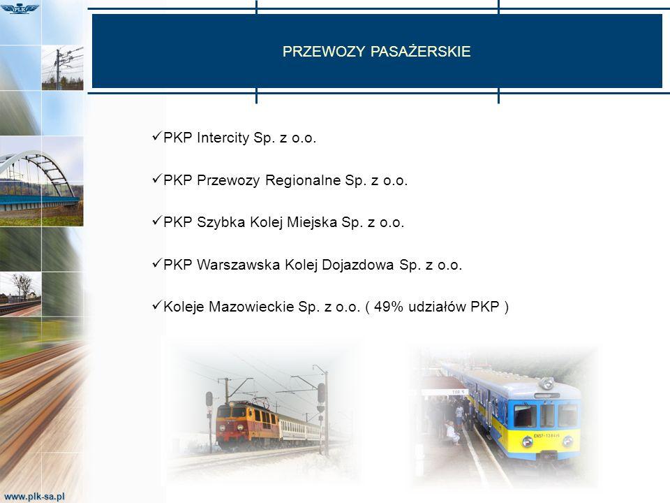 PRZEWOZY PASAŻERSKIE PKP Intercity Sp. z o.o. PKP Przewozy Regionalne Sp. z o.o. PKP Szybka Kolej Miejska Sp. z o.o.