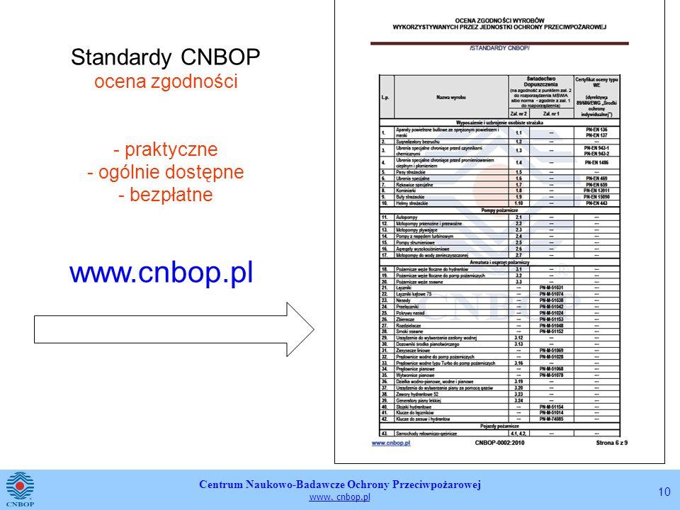Standardy CNBOP ocena zgodności - praktyczne - ogólnie dostępne - bezpłatne