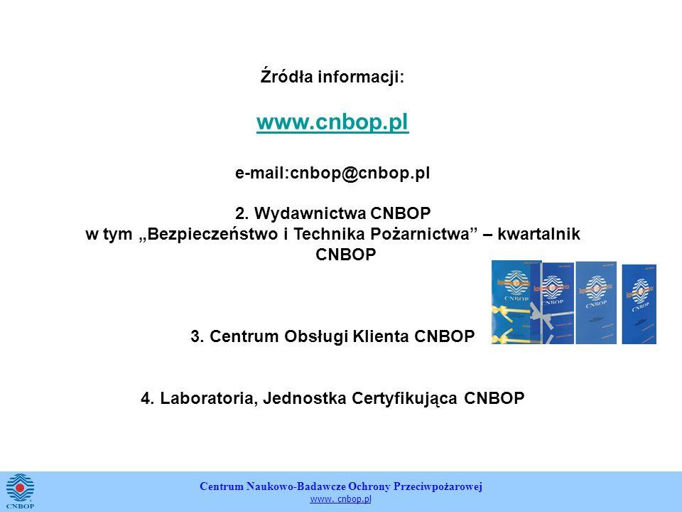 www.cnbop.pl Źródła informacji: e-mail:cnbop@cnbop.pl