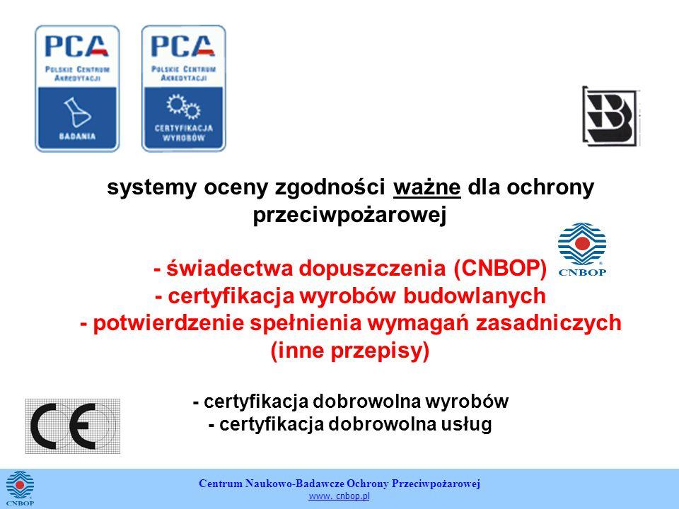 systemy oceny zgodności ważne dla ochrony przeciwpożarowej