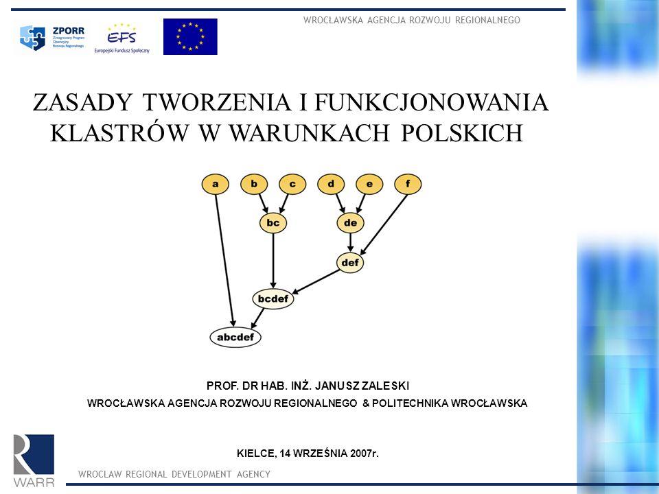 ZASADY TWORZENIA I FUNKCJONOWANIA KLASTRÓW W WARUNKACH POLSKICH