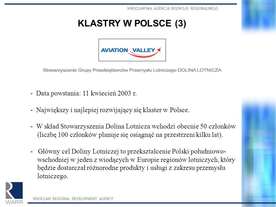 KLASTRY W POLSCE (3) - Data powstania: 11 kwiecień 2003 r.