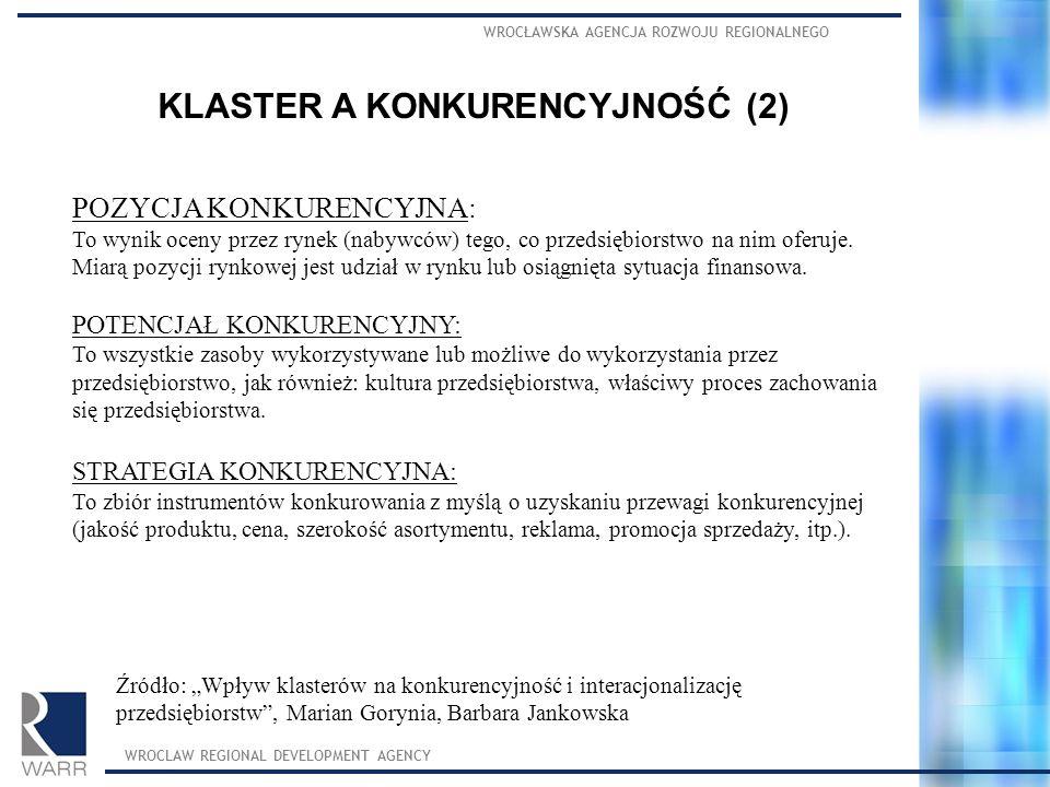 KLASTER A KONKURENCYJNOŚĆ (2)